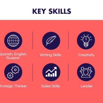 Skills & Technologies